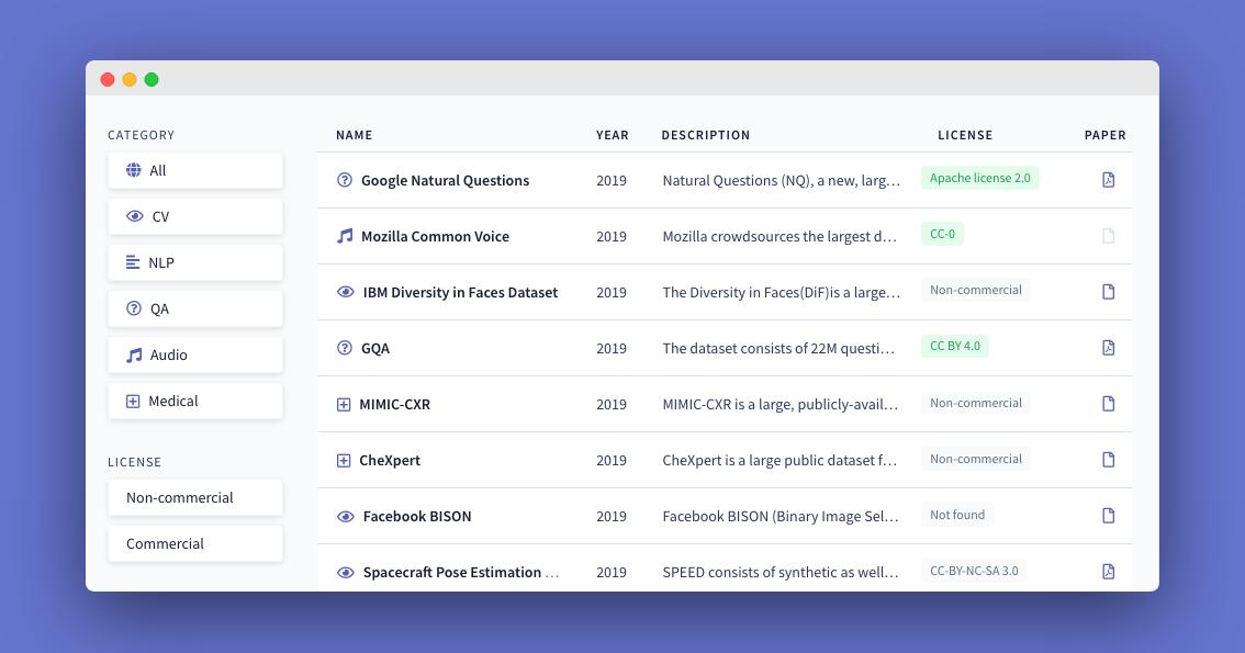 Dataset list — Annotation tools